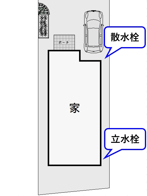 新築外構・外水栓の位置・立水栓と散水栓